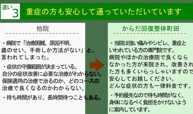 町田で整体を受けるなら【慢性的なつらい症状が良くなる】からだ回復整体町田 他院との違い3
