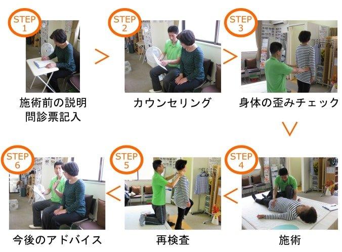町田で整体を受けるなら【慢性的なつらい症状が良くなる】からだ回復整体町田 施術の流れ