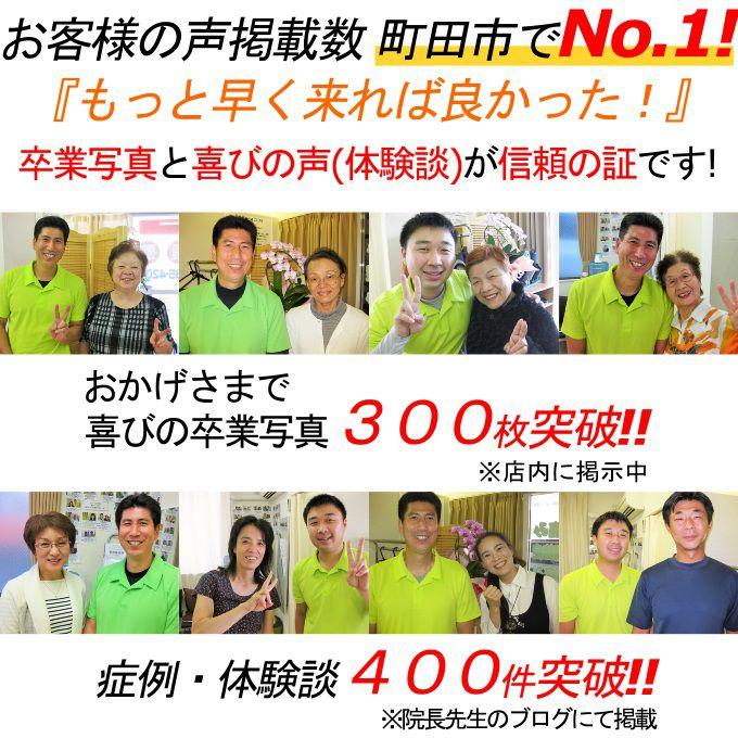 町田でNo.1お客様の声400件