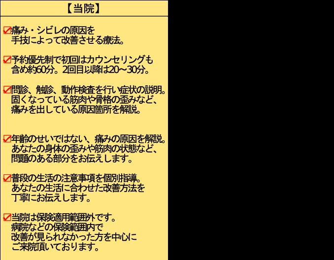 病院と当院の違い比較表 からだ回復整体 町田